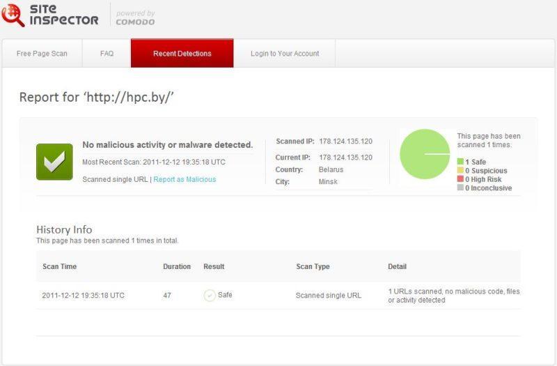 Результаты проверки сайта на вирусы.