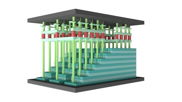«Китайская память» 3D NAND состоит из двух отдельных кристаллов с интерфейсом и массивом памяти (стык в месте «красных» контактов)
