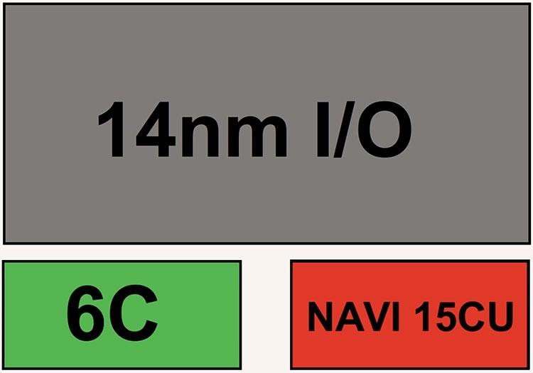 Ryzen 3 3300G — три чипа под одной упаковкой: 7-нм 6-ядерный CPU Zen 2, 7-нм GPU Navi, 14-нм модуль I/O