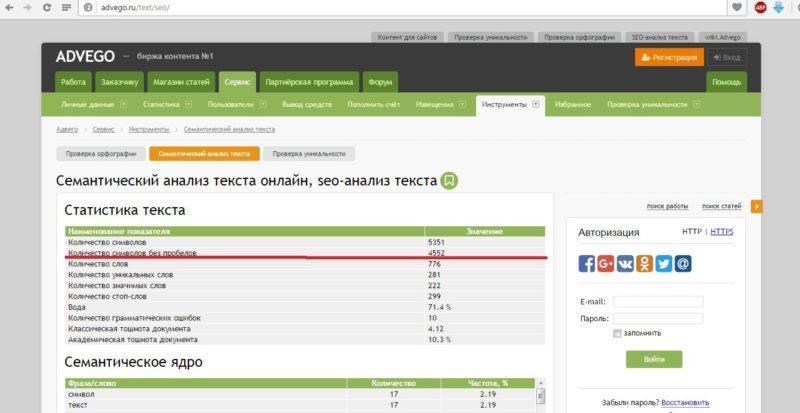 №8. Результат проверки текста advego.ru