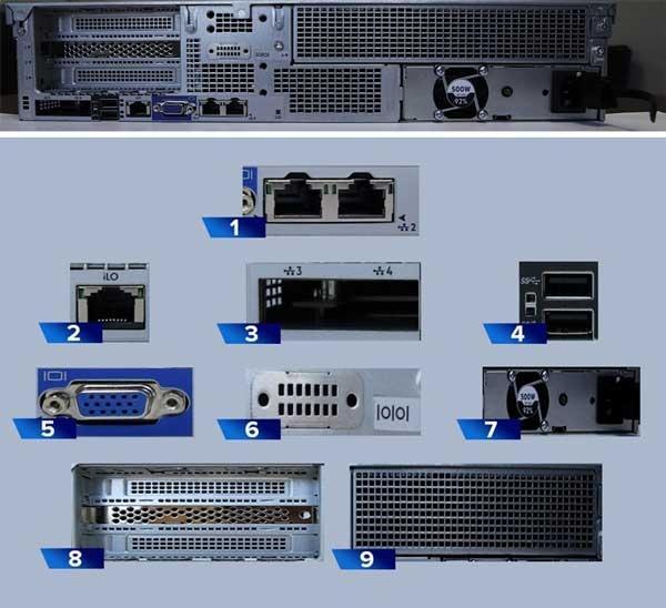 Задняя панель HPE ProLiant DL180 Gen10